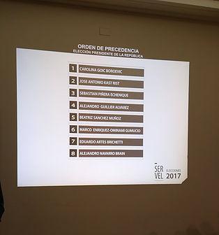 Sorteados los números para Candidaturas Presidenciales y las letras para listas Parlamentarias y Cores