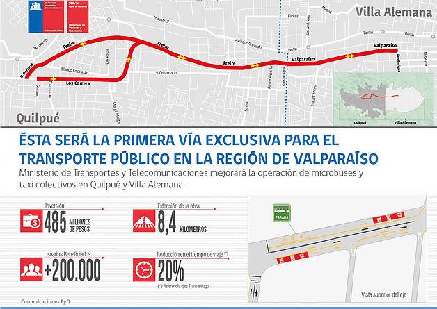 Entre Quilpué y Villa Alemana funcionará primera vía exclusiva para transporte público de la Región de Valparaíso