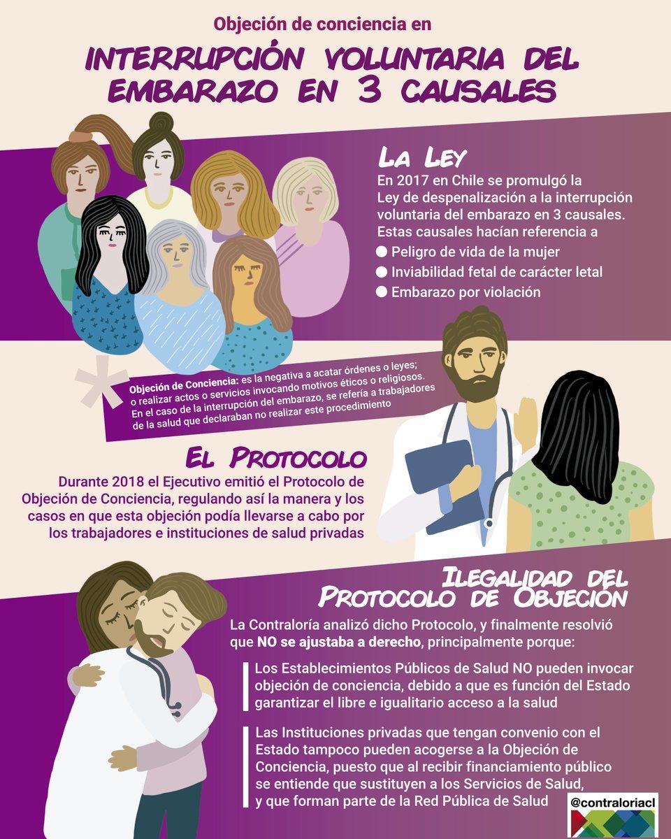 Contraloría declaró ILEGAL Protocolo de Objeción de Conciencia sobre Aborto 3 causales