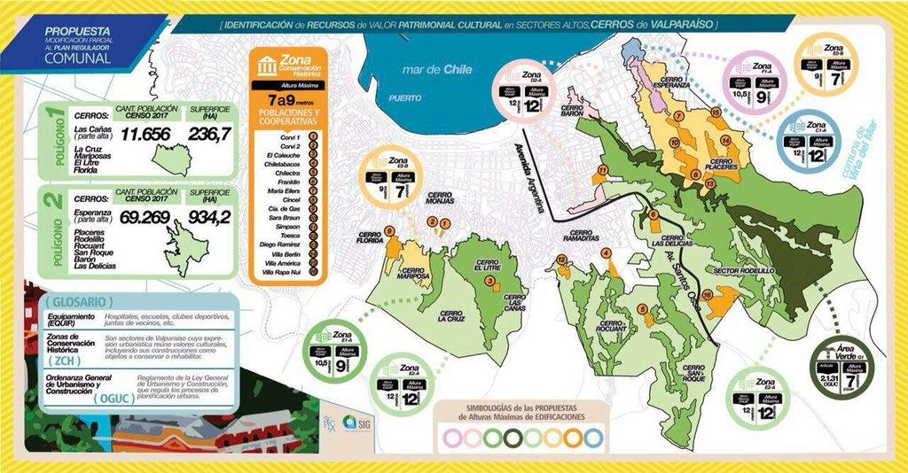 Concejo Municipal de Valparaíso aprueba modificación parcial PRC porteño