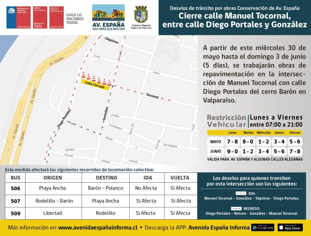 Minvu Valparaíso anuncia desvíos de tránsito por obras Conservación de Avenida España