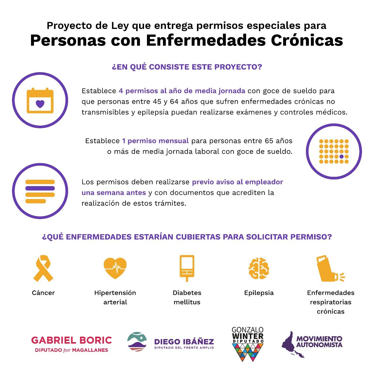 Diputados Autonomistas ingresarán Proyecto de Ley para otorgar permisos a trabajadores con enfermedades crónicas