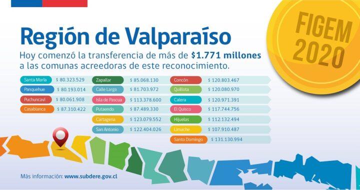 Subdere inicia entrega de $1.771 millones a 17 comunas de la Región de Valparaíso como reconocimiento por su gestión